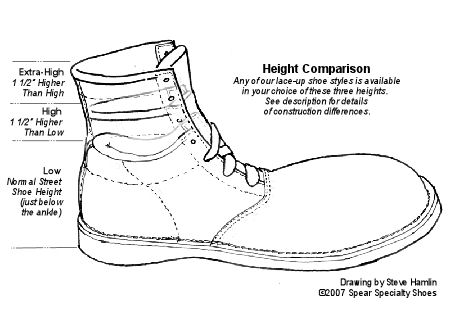 Lace-up Shoe Height Comparison